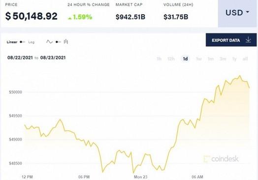 bitcoin dns btc 2021 in hindi